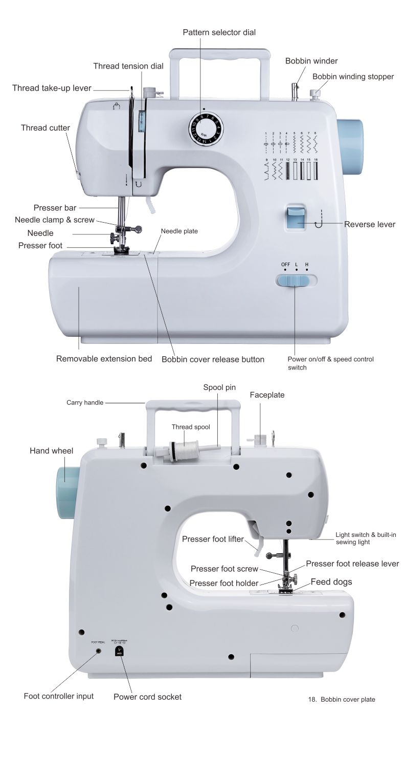 Multi-functional household sewing machine function